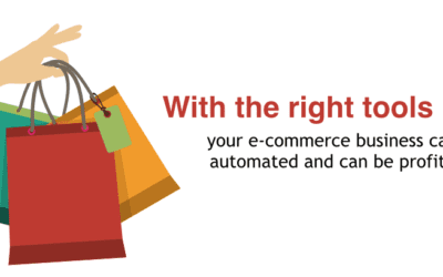 Functional ecommerce web design for profitable online retail business