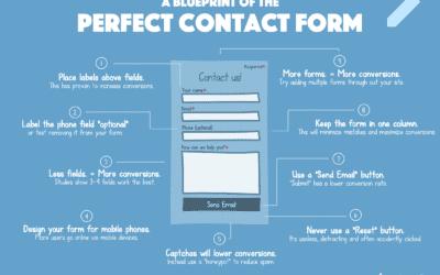 How to Design a User Friendly Website Form?