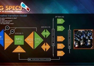 RG-Specs-Partner030-2012key-copy-1_0008_Layer-9