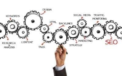 5 Attractive Benefits of Hiring Website Maintenance